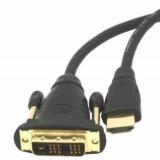 """CABLU DATE HDMI-DVI T/T, 5m, """"CC-HDMI-DVI-15''"""