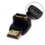 Adaptor HDMI mama -> HDMI tata (unghi 90 grade)